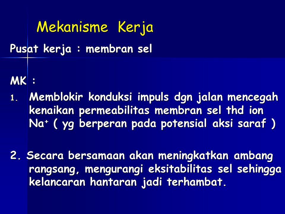 Mekanisme Kerja Pusat kerja : membran sel MK :