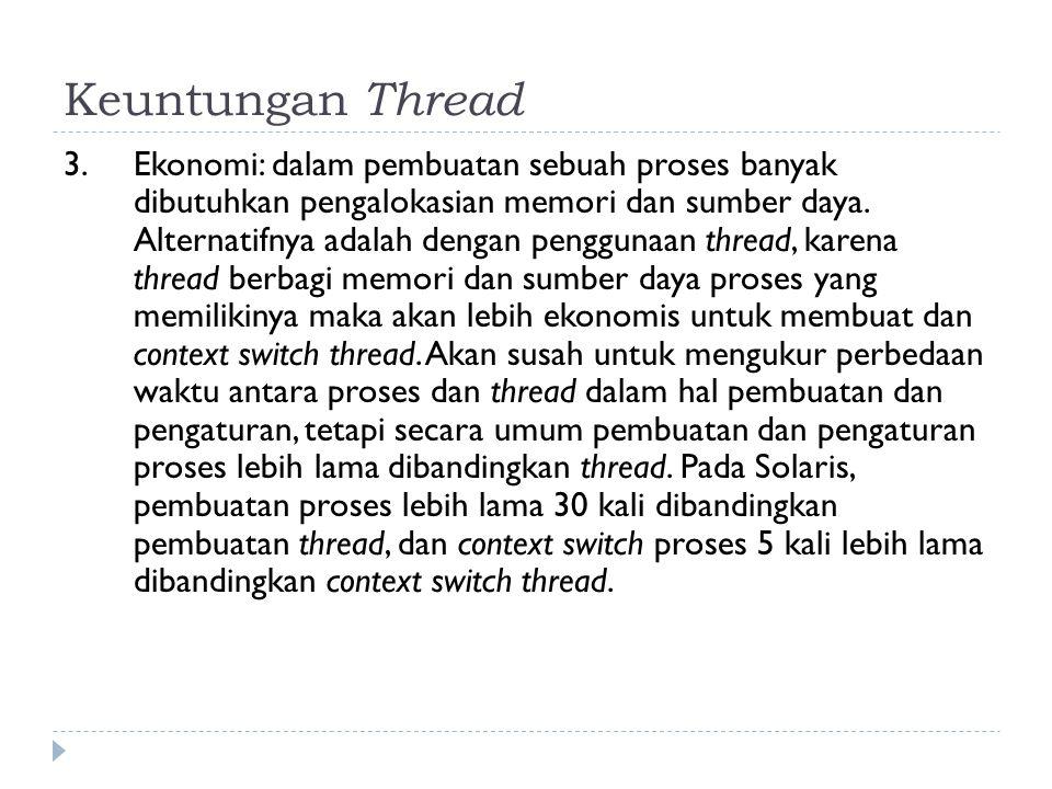 Keuntungan Thread