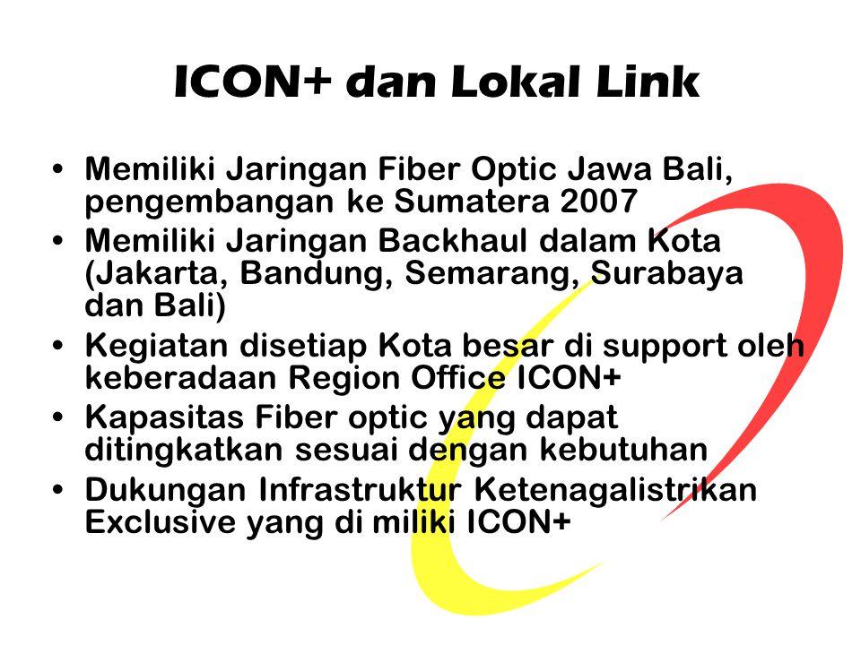 ICON+ dan Lokal Link Memiliki Jaringan Fiber Optic Jawa Bali, pengembangan ke Sumatera 2007.