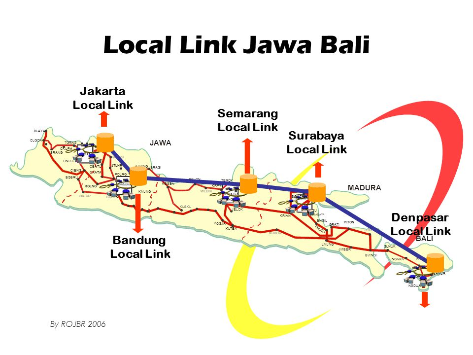 Local Link Jawa Bali Jakarta Local Link Semarang Local Link Surabaya