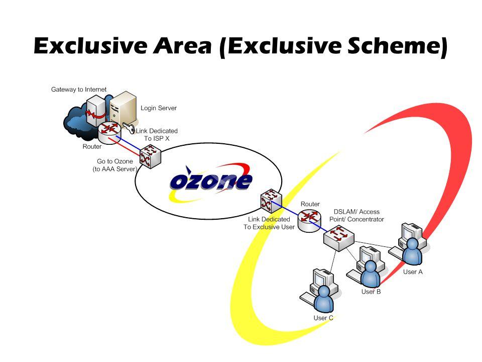 Exclusive Area (Exclusive Scheme)