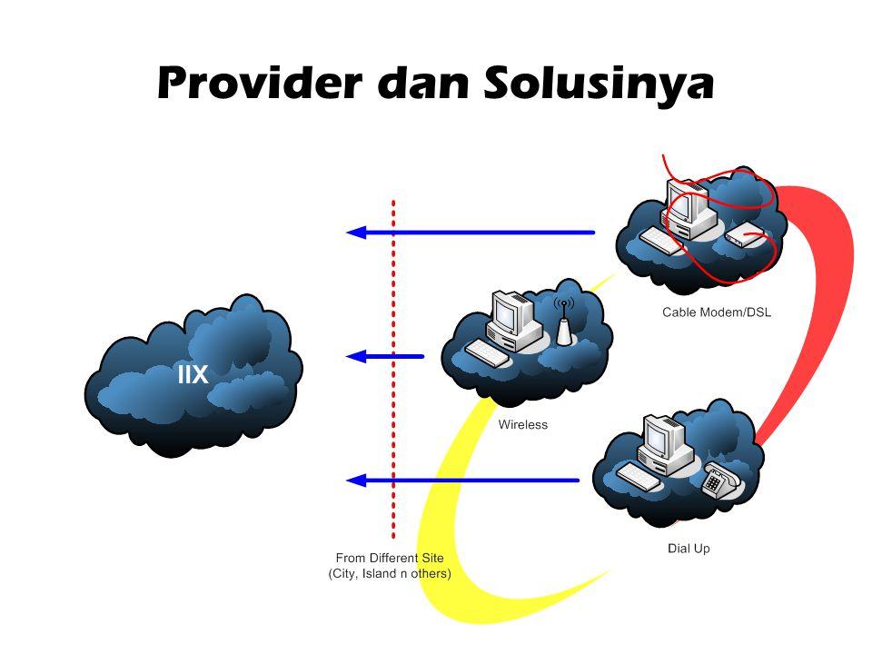 Provider dan Solusinya