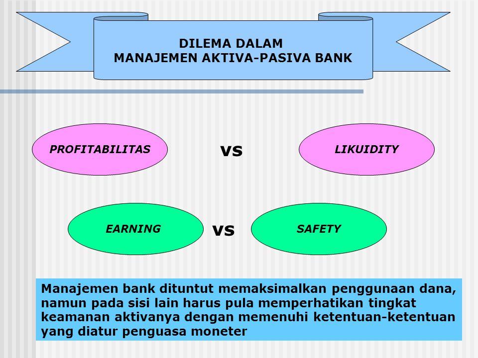 MANAJEMEN AKTIVA-PASIVA BANK