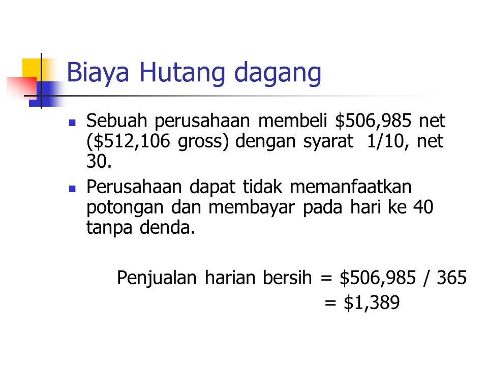Biaya Hutang dagang Sebuah perusahaan membeli $506,985 net ($512,106 gross) dengan syarat 1/10, net 30.