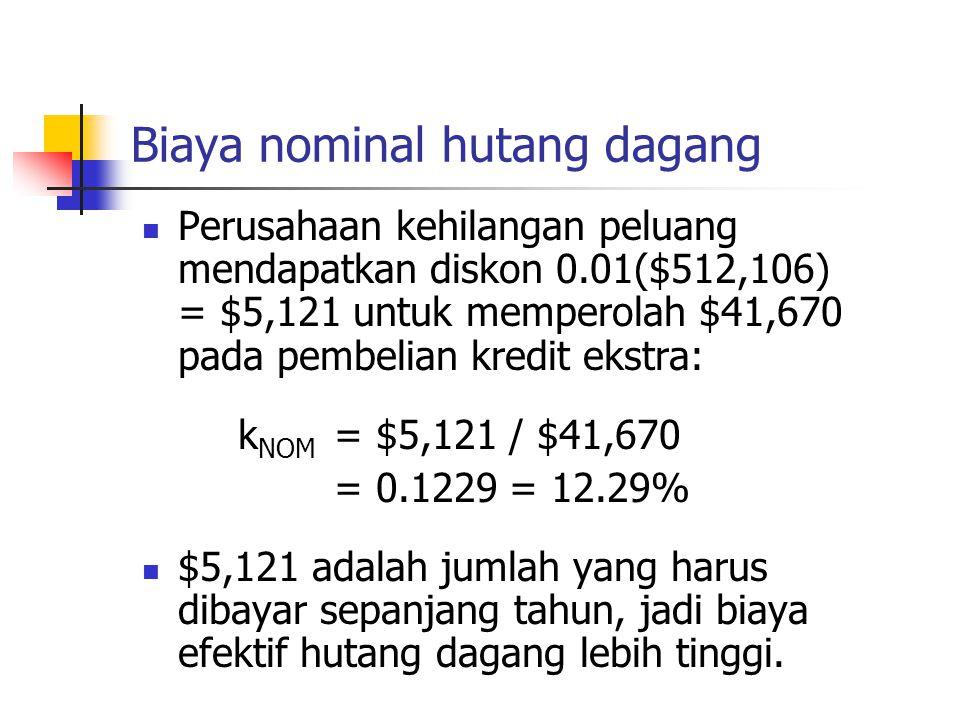Biaya nominal hutang dagang