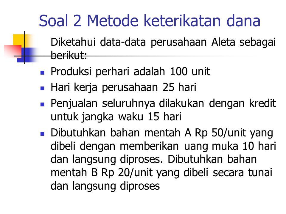 Soal 2 Metode keterikatan dana