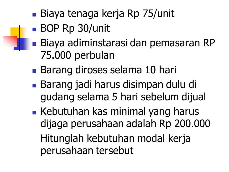 Biaya tenaga kerja Rp 75/unit