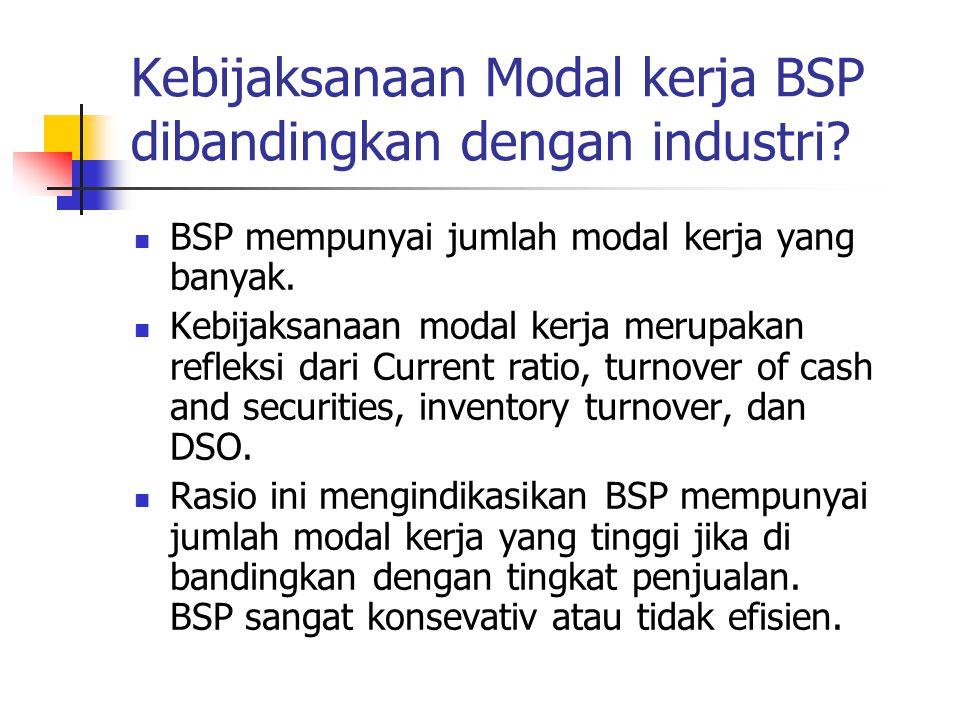 Kebijaksanaan Modal kerja BSP dibandingkan dengan industri