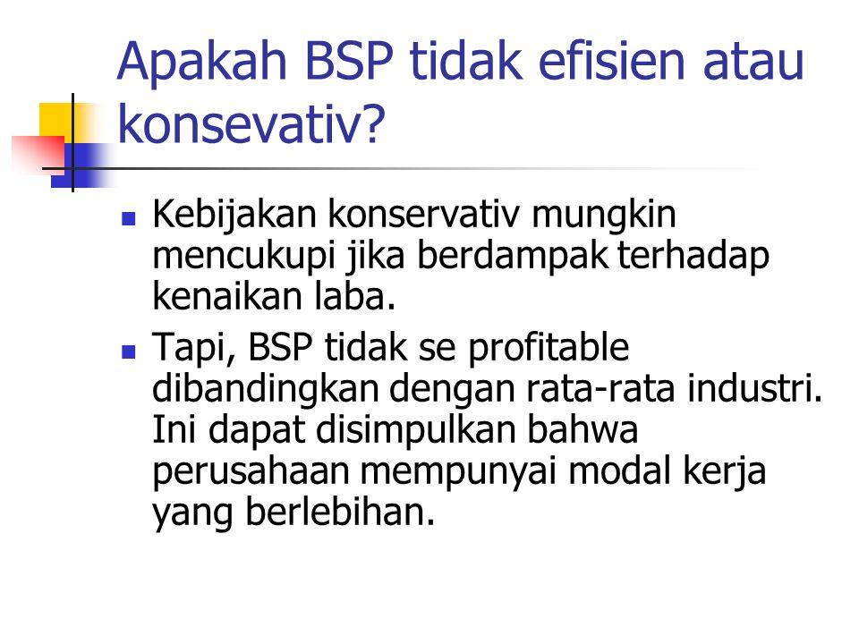 Apakah BSP tidak efisien atau konsevativ