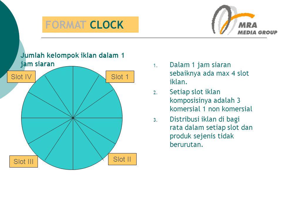 FORMAT CLOCK Jumlah kelompok iklan dalam 1 jam siaran