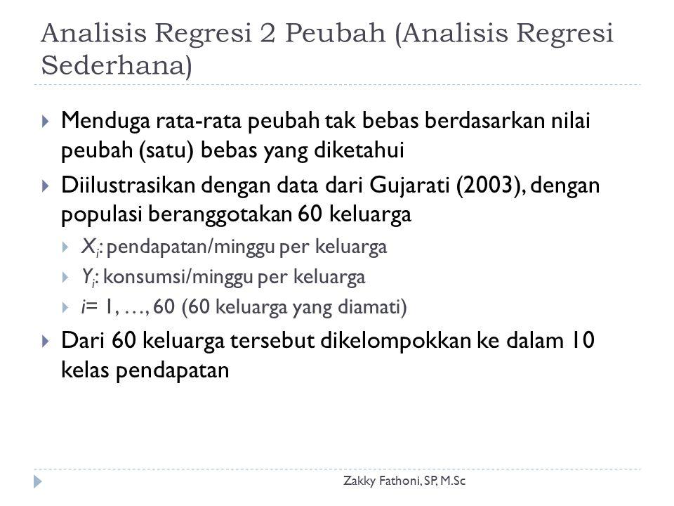 Analisis Regresi 2 Peubah (Analisis Regresi Sederhana)