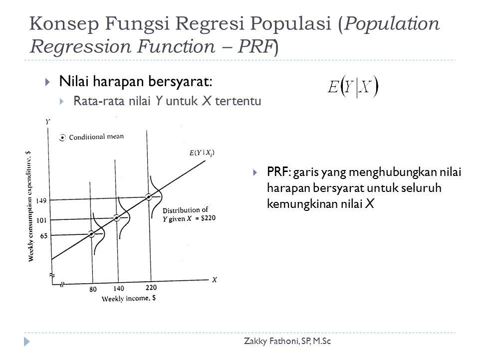Konsep Fungsi Regresi Populasi (Population Regression Function – PRF)