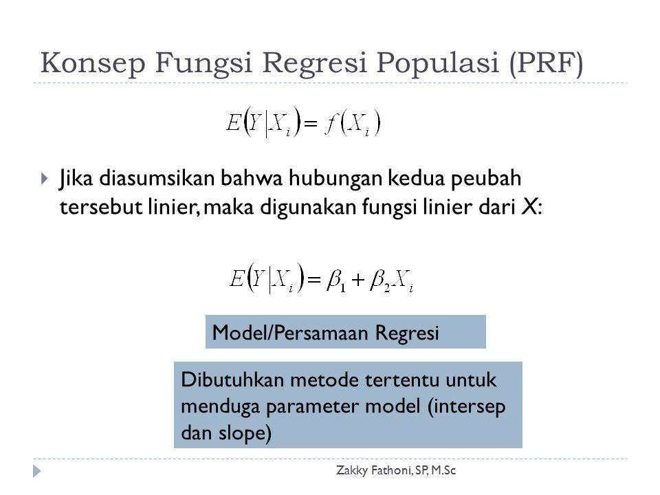 Konsep Fungsi Regresi Populasi (PRF)