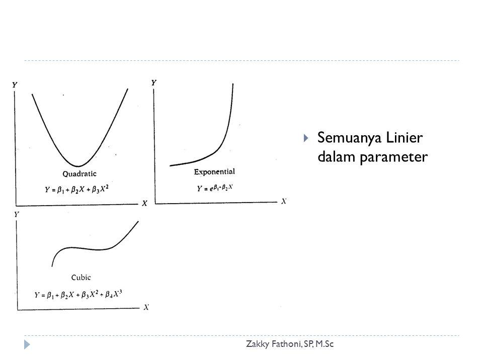 Semuanya Linier dalam parameter