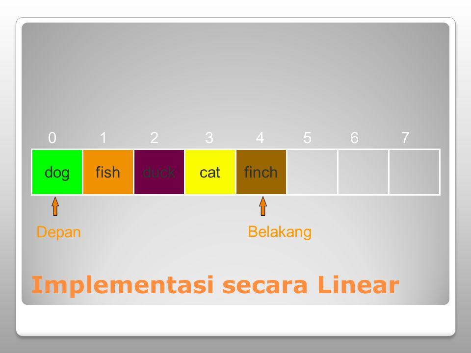 Implementasi secara Linear