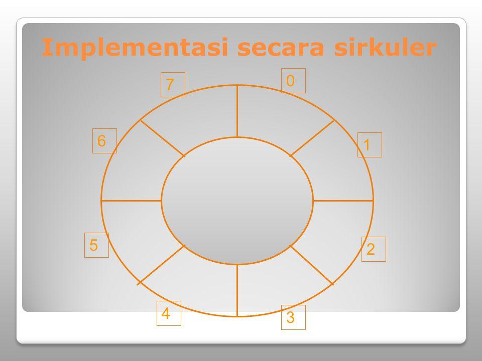 Implementasi secara sirkuler