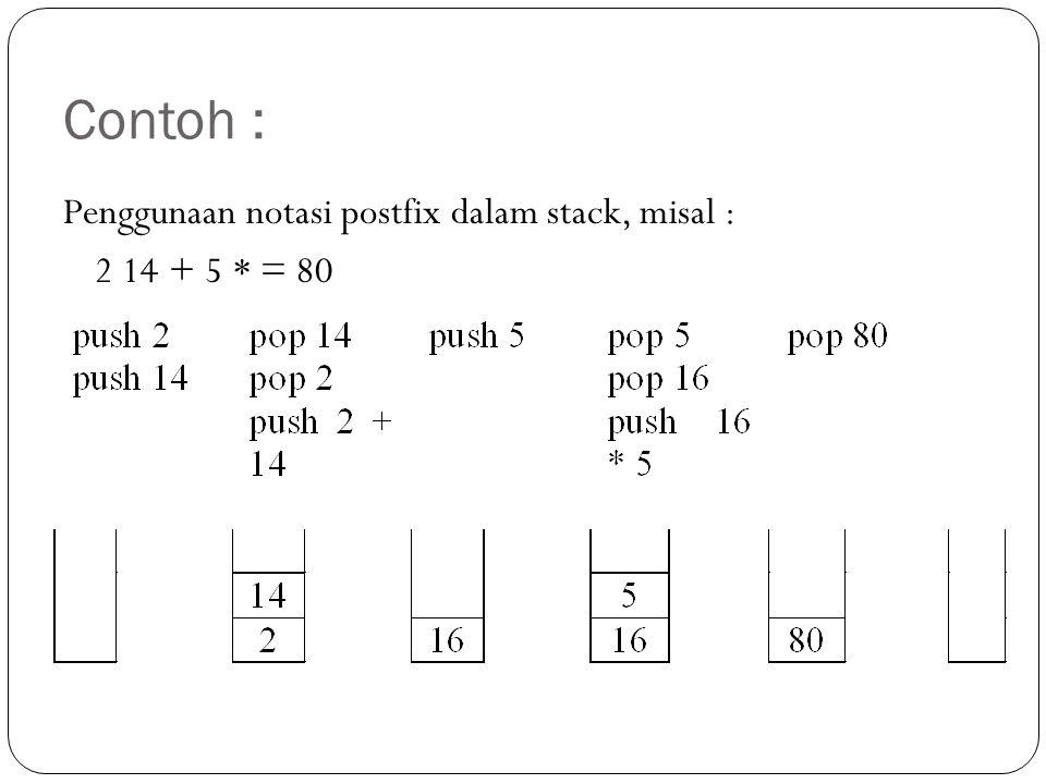 Contoh : Penggunaan notasi postfix dalam stack, misal :