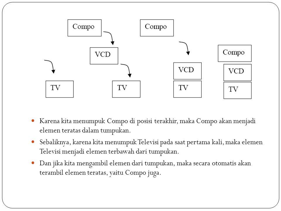 Karena kita menumpuk Compo di posisi terakhir, maka Compo akan menjadi elemen teratas dalam tumpukan.