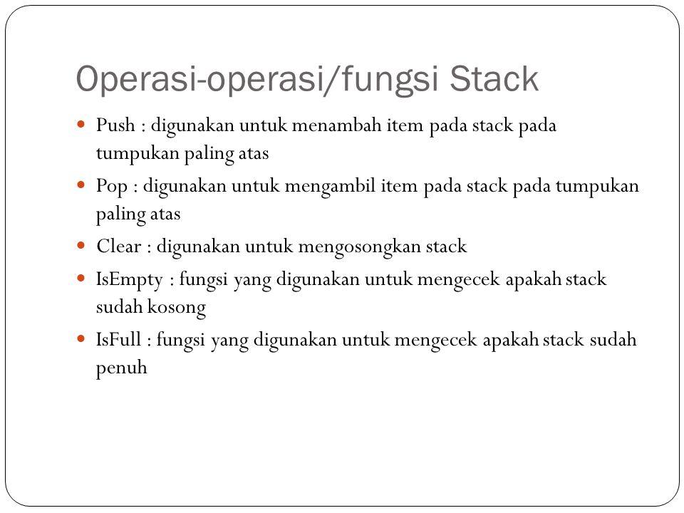 Operasi-operasi/fungsi Stack