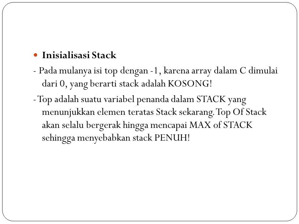 Inisialisasi Stack - Pada mulanya isi top dengan -1, karena array dalam C dimulai dari 0, yang berarti stack adalah KOSONG!