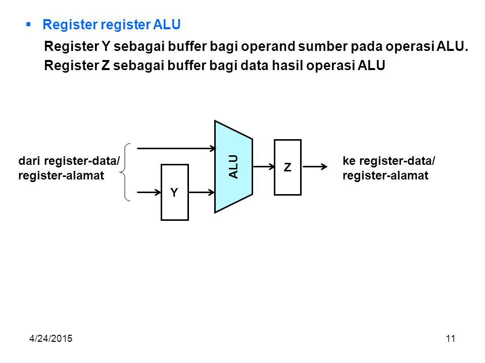 Register Y sebagai buffer bagi operand sumber pada operasi ALU.