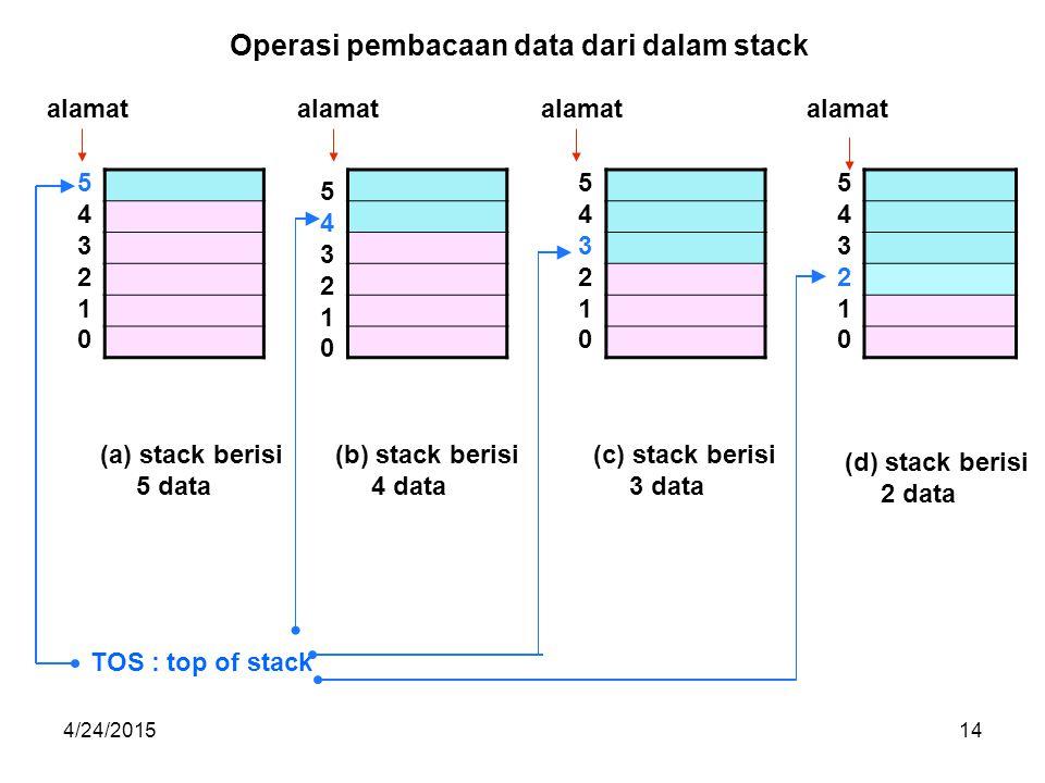 Operasi pembacaan data dari dalam stack