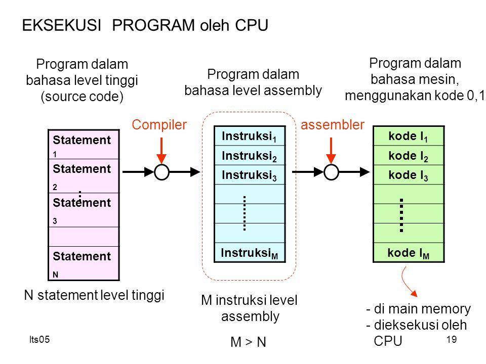 EKSEKUSI PROGRAM oleh CPU