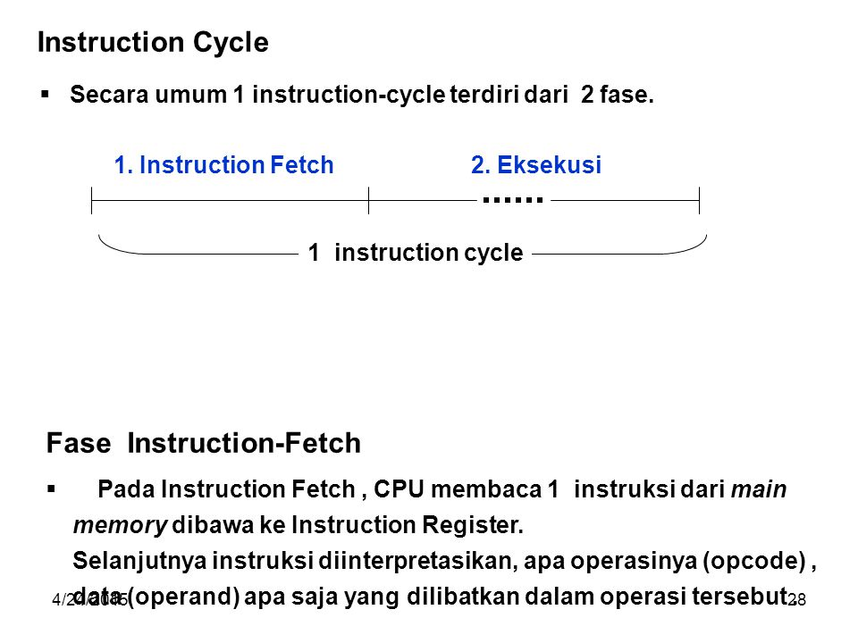 Fase Instruction-Fetch