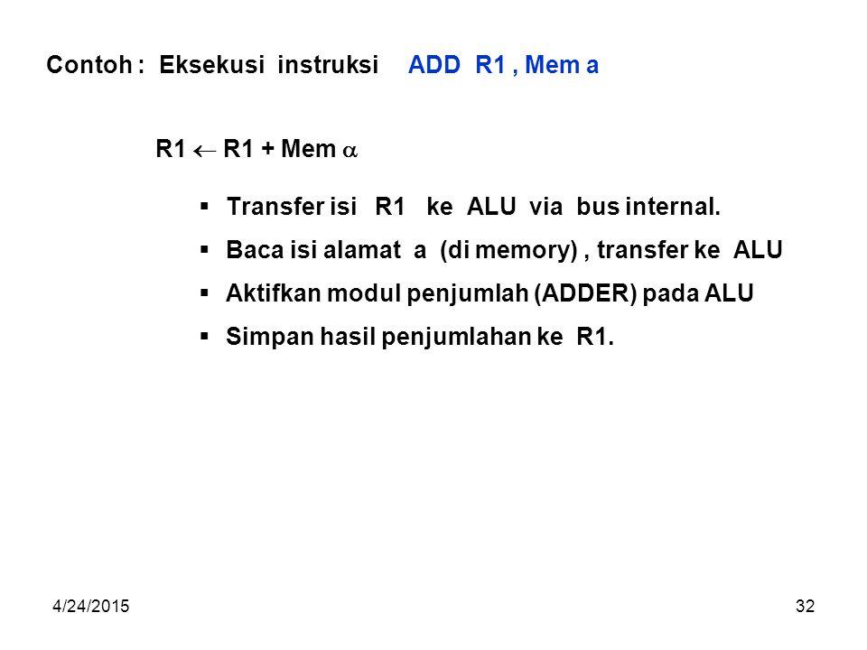 Contoh : Eksekusi instruksi ADD R1 , Mem a