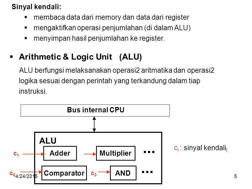 Arithmetic & Logic Unit (ALU)