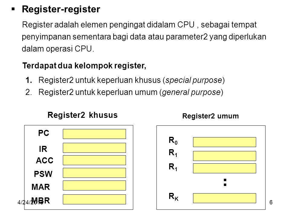 Register-register