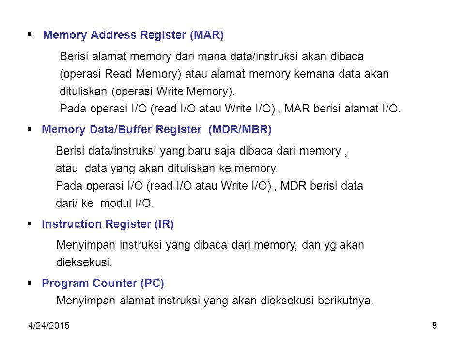 Memory Address Register (MAR)