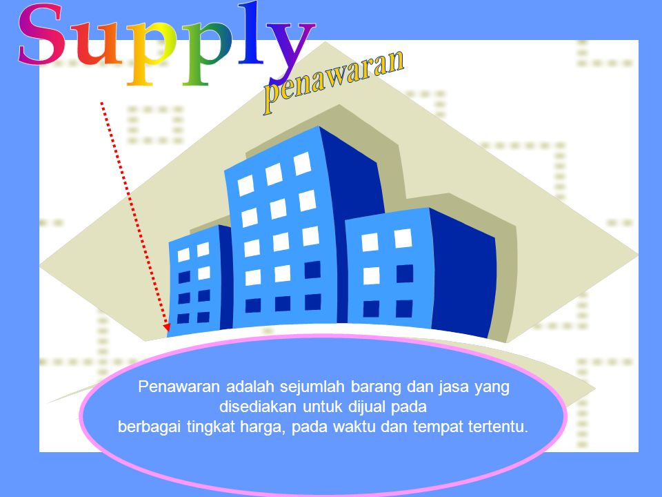 Supply penawaran Penawaran adalah sejumlah barang dan jasa yang
