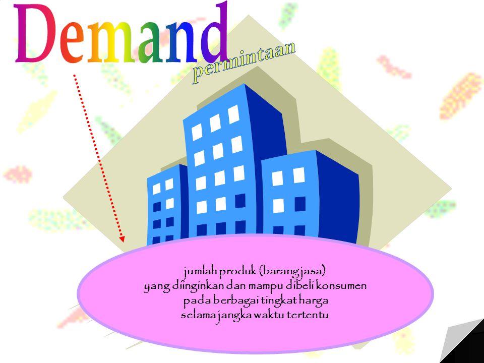 Demand permintaan jumlah produk (barang jasa)