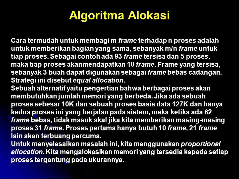 Algoritma Alokasi