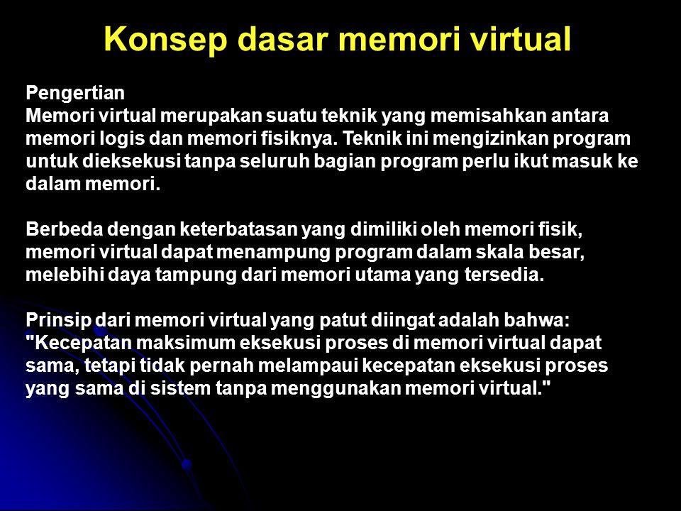Konsep dasar memori virtual
