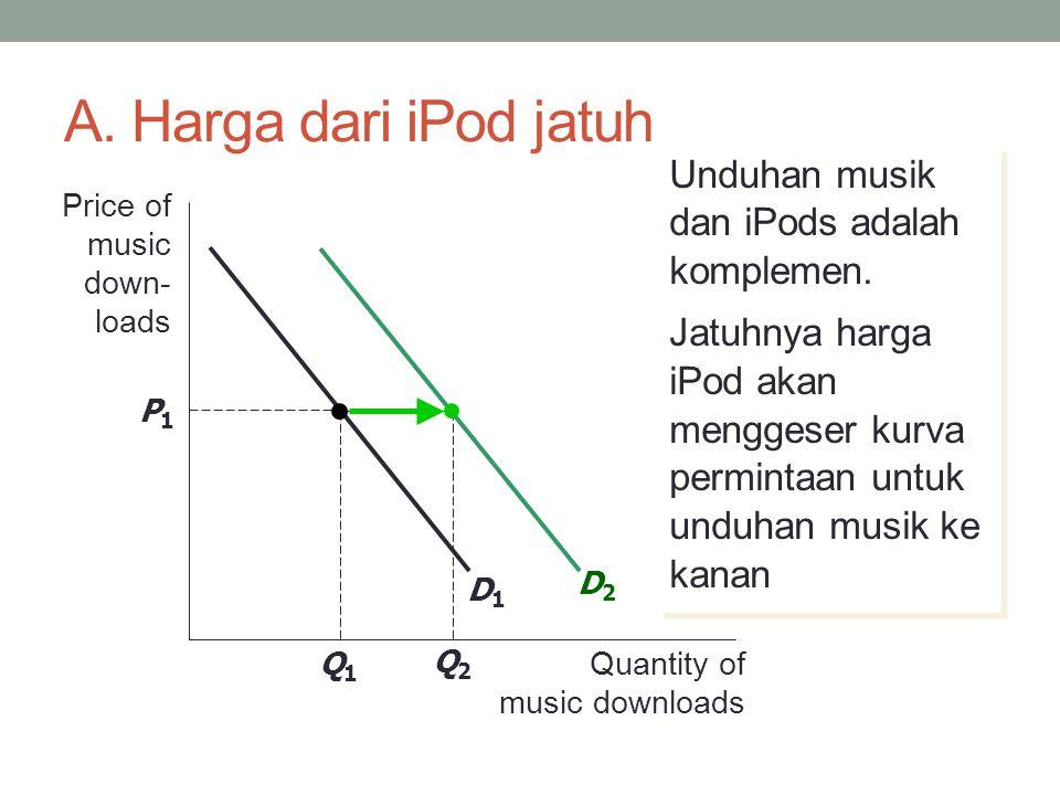 A. Harga dari iPod jatuh Unduhan musik dan iPods adalah komplemen.