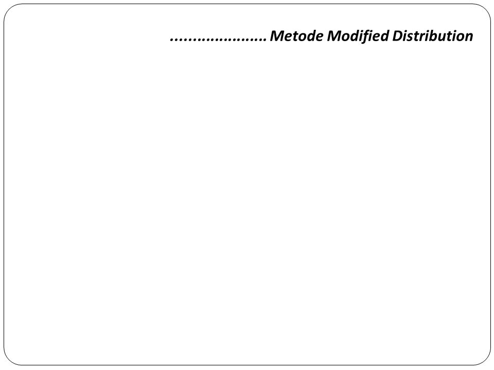 ...................... Metode Modified Distribution