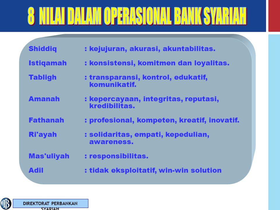 8 NILAI DALAM OPERASIONAL BANK SYARIAH