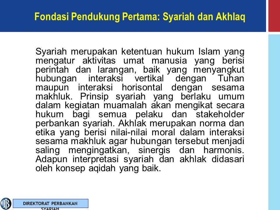 Fondasi Pendukung Pertama: Syariah dan Akhlaq
