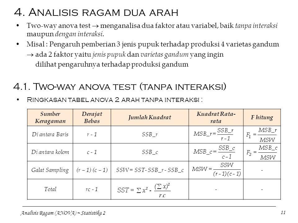 4. Analisis ragam dua arah