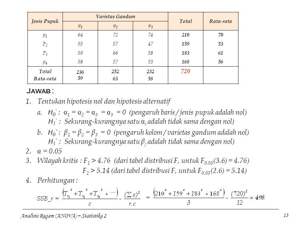 F2 > 5.14 (dari tabel distribusi F, untuk F0.05(2.6) = 5.14)