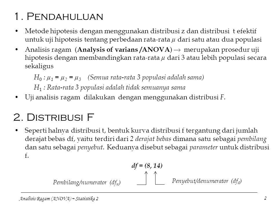 1. Pendahuluan 2. Distribusi F
