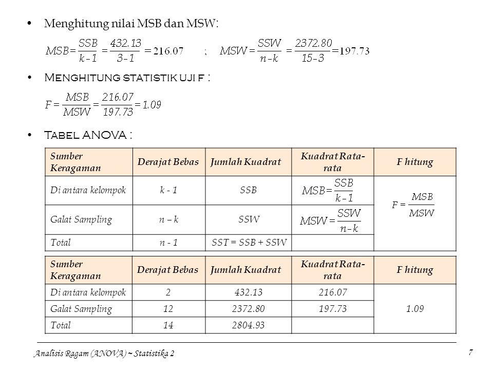 Menghitung nilai MSB dan MSW: