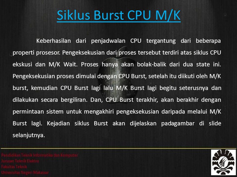 Siklus Burst CPU M/K