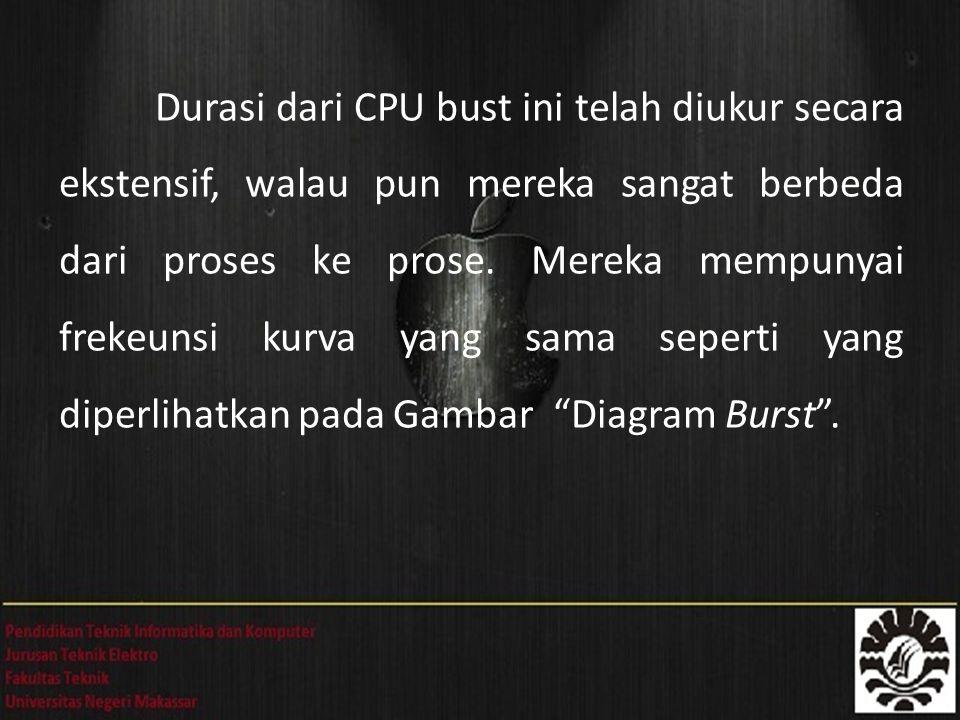 Durasi dari CPU bust ini telah diukur secara ekstensif, walau pun mereka sangat berbeda dari proses ke prose.
