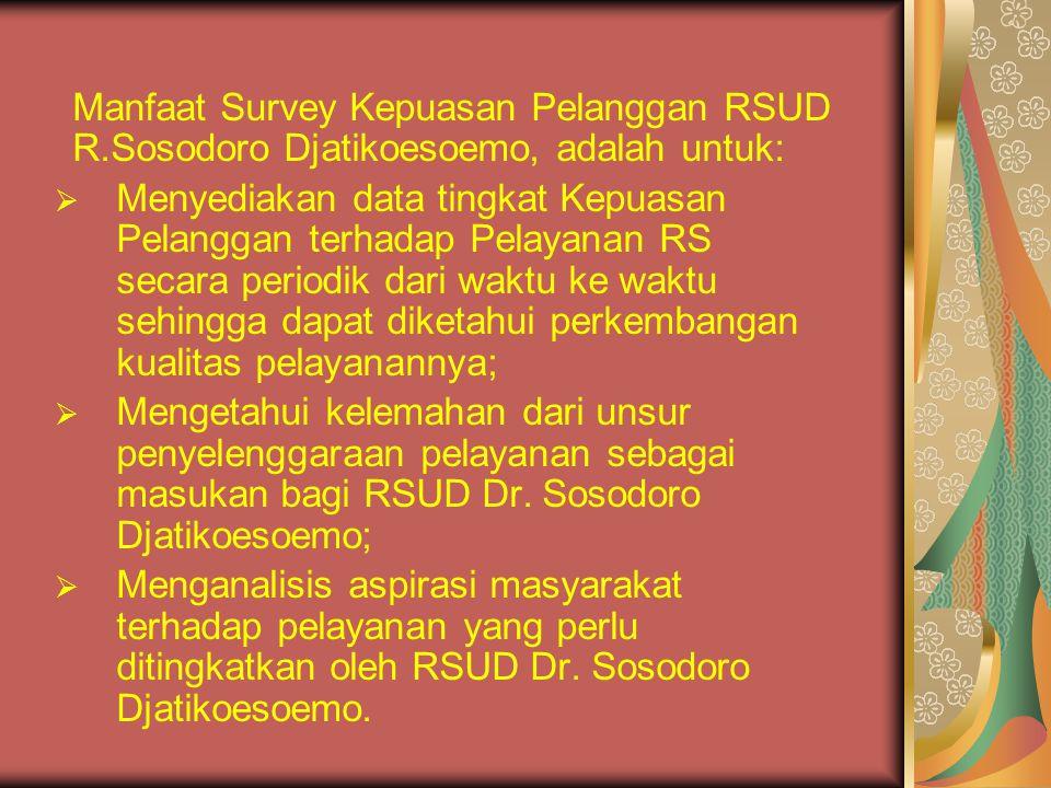 Manfaat Survey Kepuasan Pelanggan RSUD R
