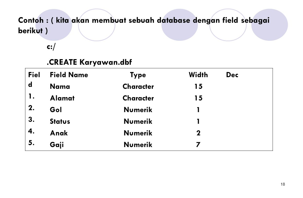 Contoh : ( kita akan membuat sebuah database dengan field sebagai berikut )