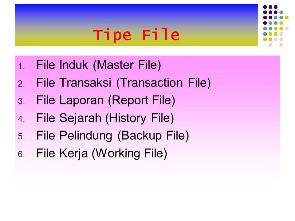 Tipe File File Induk (Master File) File Transaksi (Transaction File)