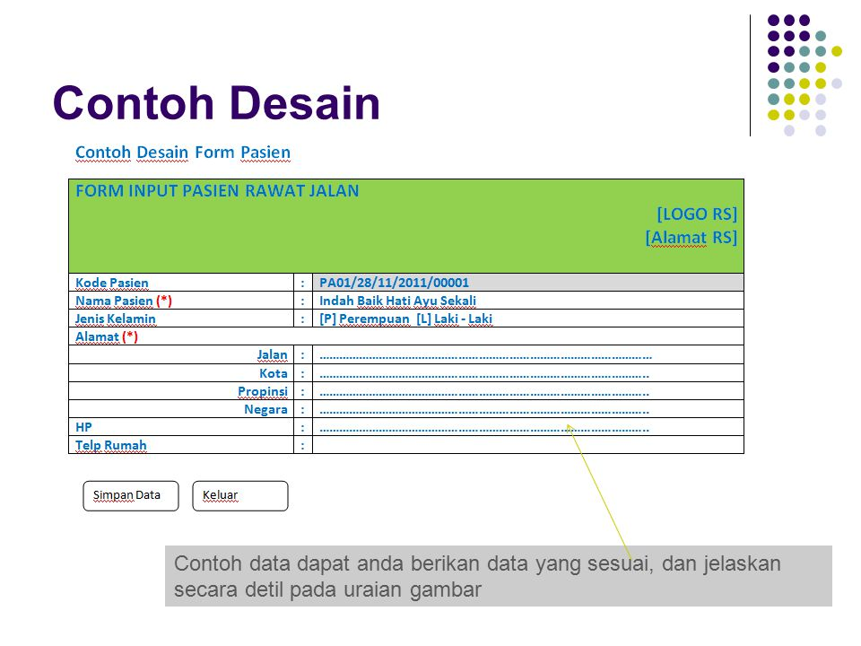 Contoh Desain Contoh data dapat anda berikan data yang sesuai, dan jelaskan secara detil pada uraian gambar.